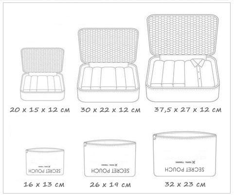 Размеры набора сумочек в чемодан