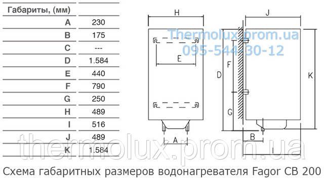 Габаритные размеры бойлера Fagor CB-200i