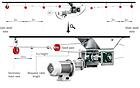 Автоматическая линия кормления для бройлеров TWIST, фото 4