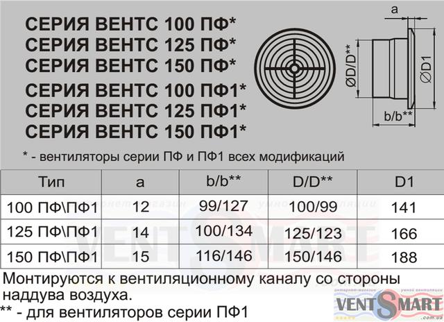 Габаритные (установочные) размеры круглых потолочных вытяжных вентиляторов ВЕНТС ПФ 100/125/150. Осевые вытяжные вентиляторы с круглой лицевой панелью Вентс ПФ, в отличие от моделей серии ПФ1, имеют более короткий выходной патрубок, который по диаметру адаптирован для соединения с жёсткими пластиковыми воздуховодами.
