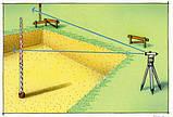 Телескопическая нивелирная рейка 5 м Laserliner 080.43, фото 3