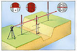 Мерная рейка Flexi-Messlatte 2.4m Laserliner 080.50, фото 5