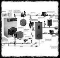 Комплектующие для систем отопления и водоснабжения