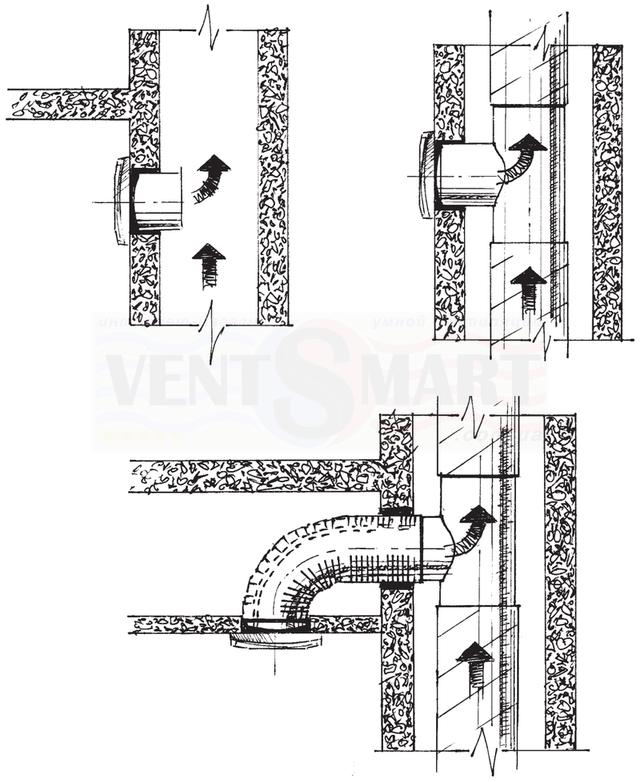 Варианты настенного (непосредственно в вентиляционную шахту ― вытяжка в ванной комнате) или потолочного (как вытяжная вентиляция в санузле) монтажа инновационного бесшумного вентилятора на подшипниках Блауберг Сайлео 100/125/150. Бесшумный вентилятор для вентиляции представлен в интернет-магазине вентиляции ventsmart.com.ua.