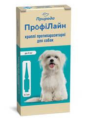 Краплі Профілайн Природа на холку від бліх і кліщів для собак до 4 кг
