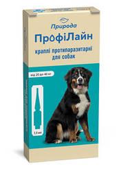 Краплі Профілайн Природа на холку від бліх і кліщів для собак 20-40 кг