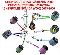 Сайлентблоки Chevrolet Epica V200/V250; Chevrolet Evanda V200 (к-кт18шт)
