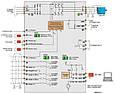 Частотный преобразователь Danfoss 132f0030 , фото 4