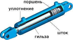 Ремонт гідроциліндрів підйому кузова Камаз, Газ, Зіл та інші види техніки