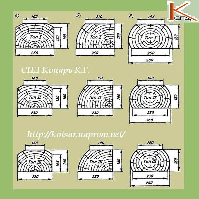 Шпалы: планирование рациональной распиловки сырья. Схема раскряжевки шпал.
