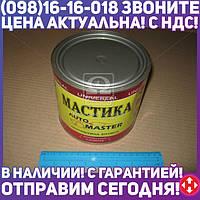 ⭐⭐⭐⭐⭐ Мастика битумная (антикоррозионная) Master Bitum (банка 1,8кг)  4802931014