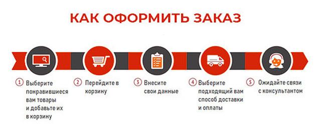 Как оформить заказ | timewatch.prom.ua - ЧАСЫ для ВСЕЙ СЕМЬИ