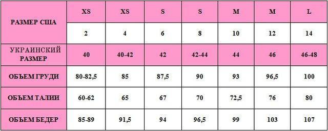 Таблица размеров купальники виктория сикрет