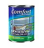 Эмаль  алкидная Комфорт  Comfort ПФ-115 0,9 кг серая