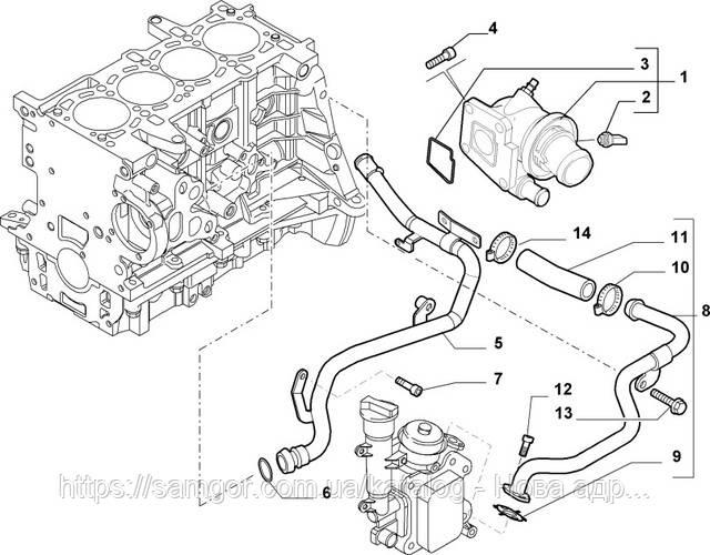 Прокладка термостата Opel Combo 1.3 CDTI (2004-2011) та