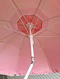 Зонт пляжный с наклоном и клапаном (брезентовый) 1,55м, фото 3