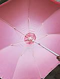 Зонт пляжный с наклоном и клапаном (брезентовый) 1,55м, фото 4