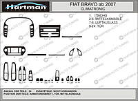 Накладки на панель (Hartman) Fiat Bravo (2008+)