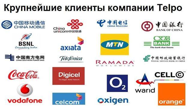 Крупнейшие покупатели VoIP-оборудования Telpo
