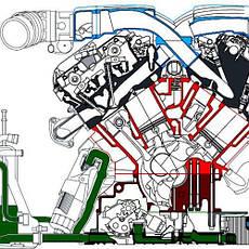 Система змащування двигуна