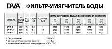 Фильтр-умягчитель для воды 16LT DVA (Италия), фото 3