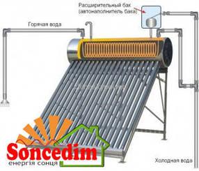 Термосифонна геліосистема Altek SP-C-20