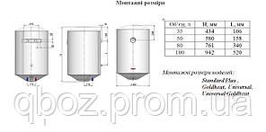 NOVA TEC STANDARD PLUS NT-SP-100 БОЙЛЕР (водонагреватель 100 литров), фото 2