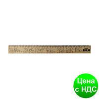 Линейка деревянная 30 см (300 мм) с формулами алгебра (шелкография) 103045