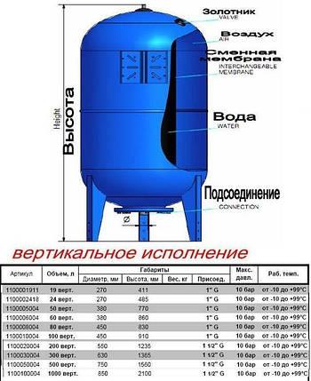 Гидроаккумулятор 1000л Zilmet ultra-pro 10 bar вертикальный, фото 2