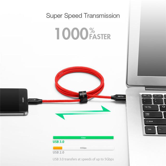 Изображение возможности передавать данные со скоростью до 5 Гбит/с.