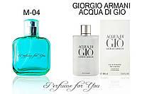 Мужские духи Acqua di Gio Giorgio Armani 50 мл