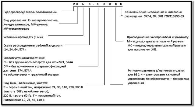 Изображение схемы Гидрораспределителей ВЕ6, РХ06, 1РЕ6, РЕ6.3