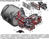 Ремонт компрессора ЭК 4 ЭК 7