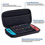 Защитный компактный чехол-кейс на молнии для Nintendo Switch ( 4 цвета) / Стекла / Пленки /, фото 5