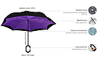 Ветрозащитный зонт Up-Brella антизонт Зонт обратного сложения (Фиолетовый цветок), фото 3