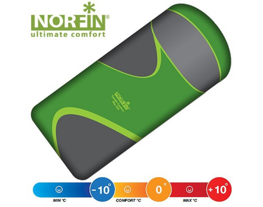 Мешок-одеяло спальный Norfin Scandic Comfort Plus 350