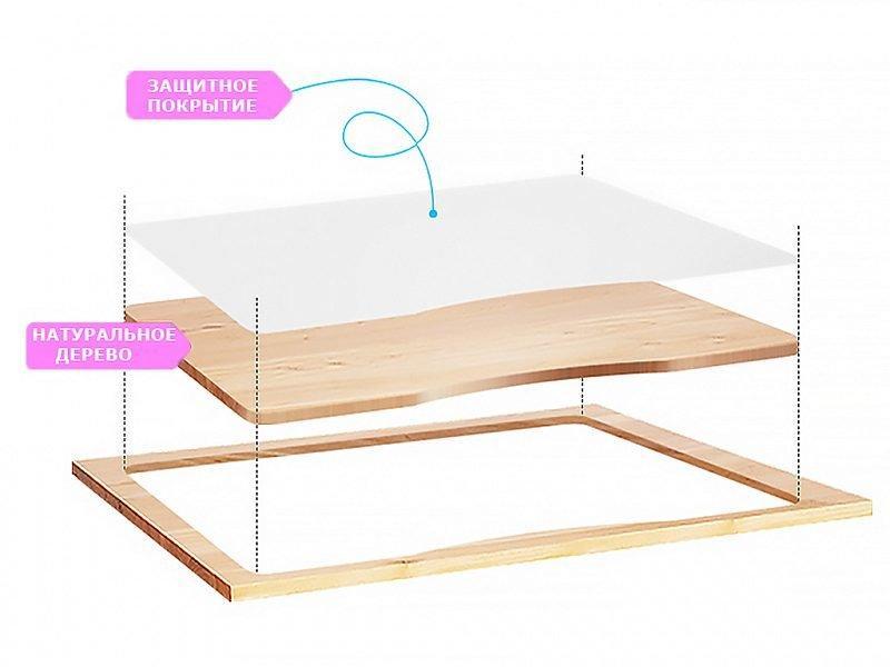 Комплект детская парта растишка стол трансформер + кресло растишка Evo-Kids Evo-50 BL Blue (дерево)