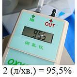 Кислородный концентратор JAY-5W (контроль концентрации кислорода и пульсоксиметр), фото 6