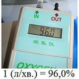 Кислородный концентратор JAY-5QW (контроль концентрации кислорода + пульсоксиметр + небулайзер), фото 6