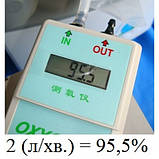 Кислородный концентратор JAY-5QW (контроль концентрации кислорода + пульсоксиметр + небулайзер), фото 7