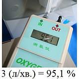 Кислородный концентратор JAY-5QW (контроль концентрации кислорода + пульсоксиметр + небулайзер), фото 8