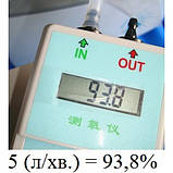 Кислородный концентратор JAY-5QW (контроль концентрации кислорода + пульсоксиметр + небулайзер), фото 10