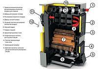 Твердотопливный котел -70 кВт Caldera Solitherm ST10