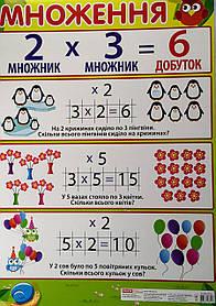 "Плакат А2 ""Множення"" 13104122У Ранок Украина"