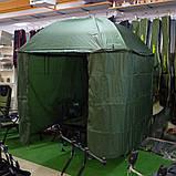 Зонт-палатка 250 см JAF OUTDOOR (Бельгия) - J1706054, фото 2
