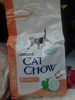 Корм для кошек с чувствительным пищеварением 1.5кг