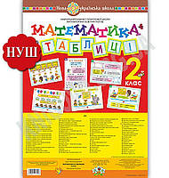 Математика в таблицях 2 клас НУШ Авт: Шост Н. Вид: Богдан