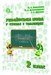 2 клас / Українська мова. Таблиці та схеми (НУШ 2019) / Вашуленко / Освіта