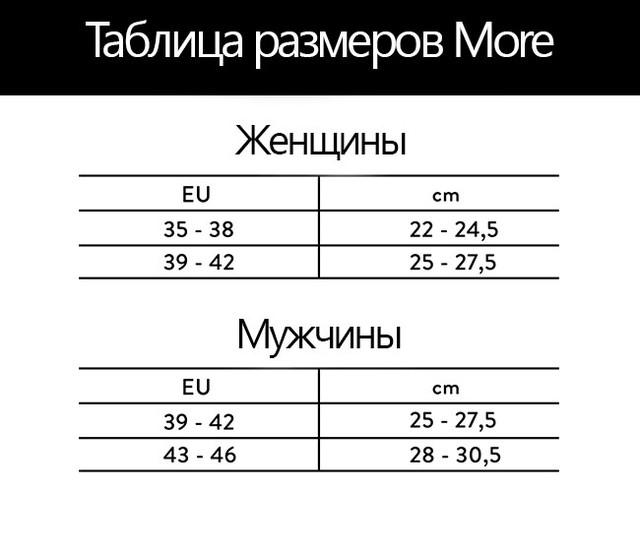 Размерная сетка мужских и женских носков More