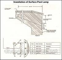 Светильник подводный для бассейна PAR56 LED 15W RGBV+ 12V размер 295мм*70мм IP68, фото 4